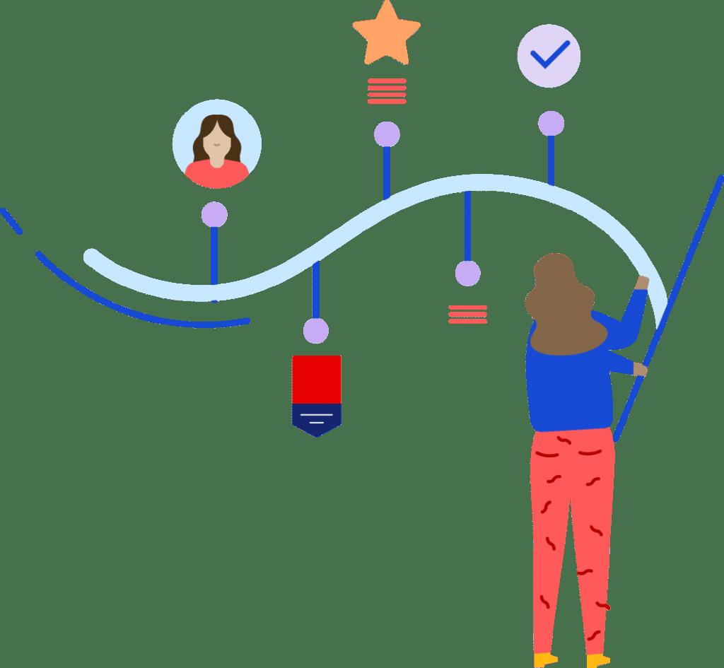 Yrityskulttuurin valmennukset