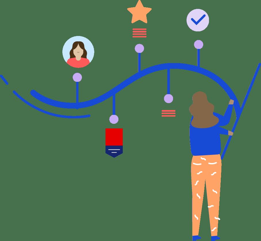 Valmennus, data-analyysi, johtaminen datalla